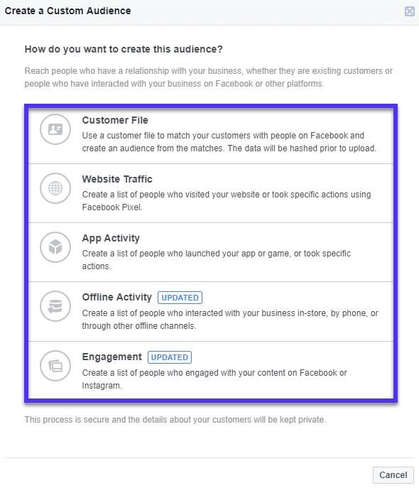 Facebook custom audience