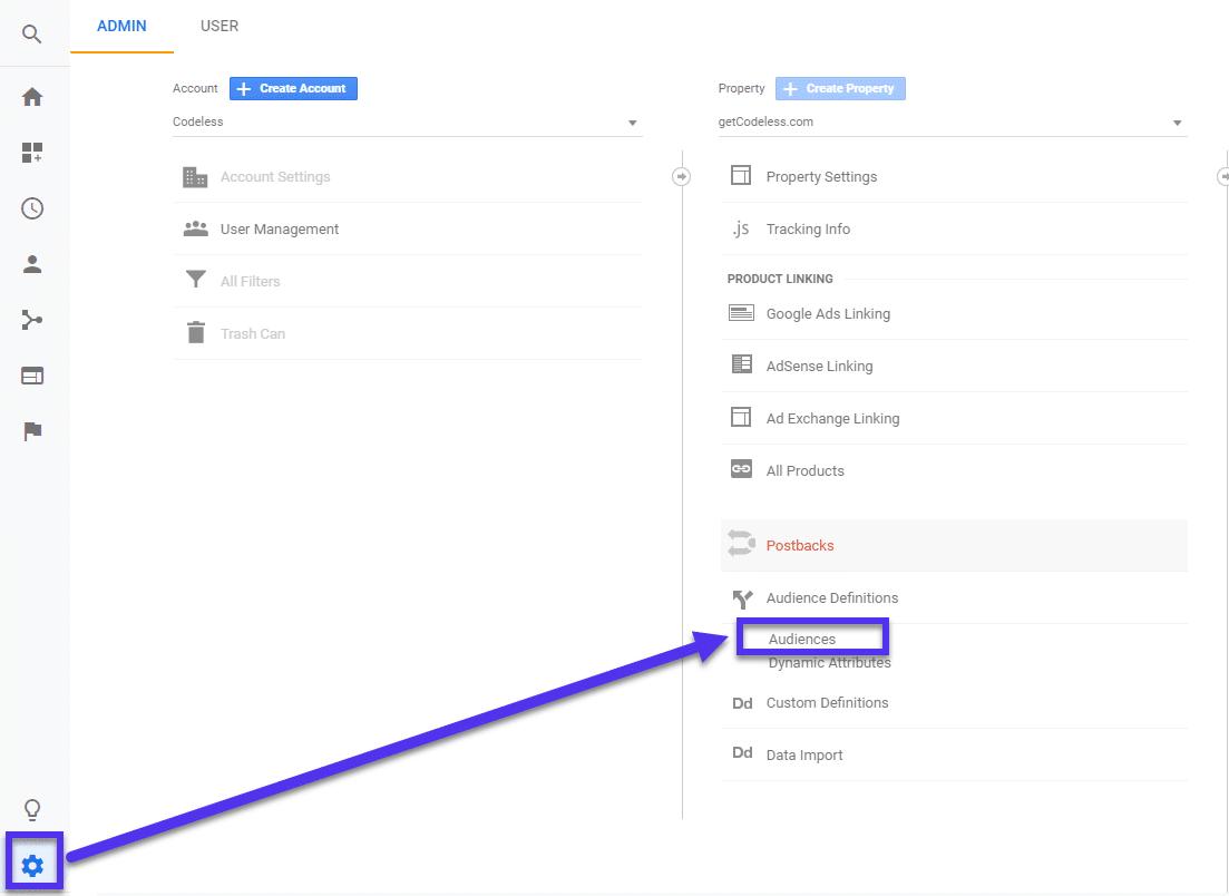 Google Analytics audiences