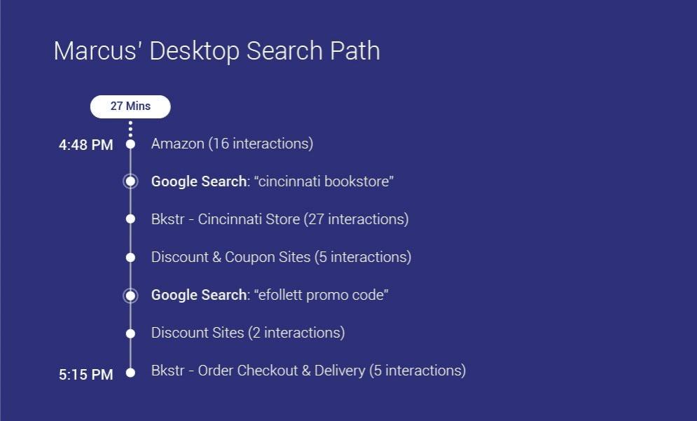 Desktop pad