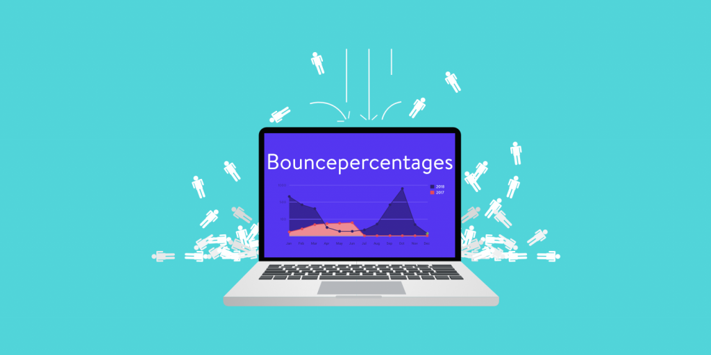 Bouncepercentages