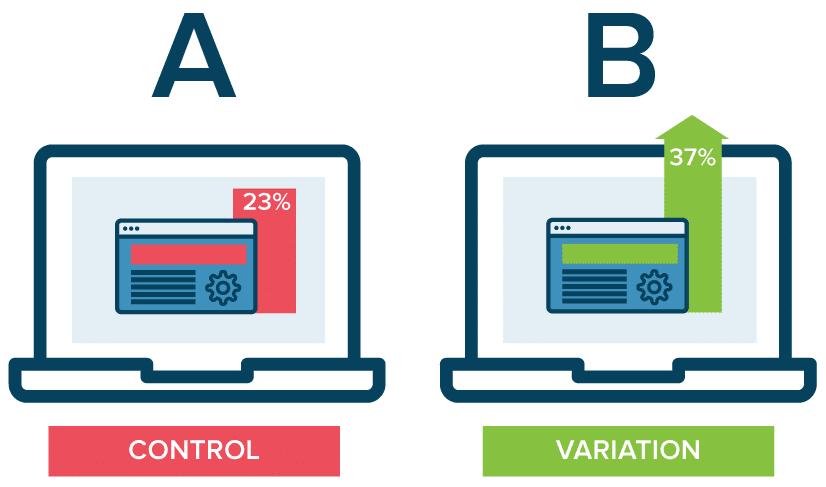 A/B test uitgelegd