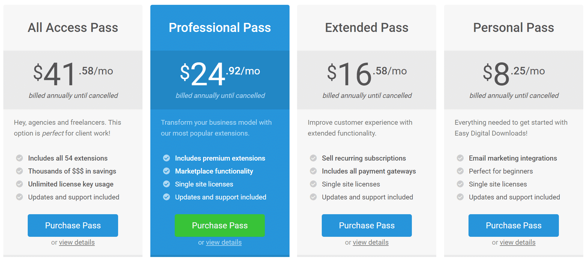 Easy Digital Downloads bundels (jaarlijks gefactureerd)