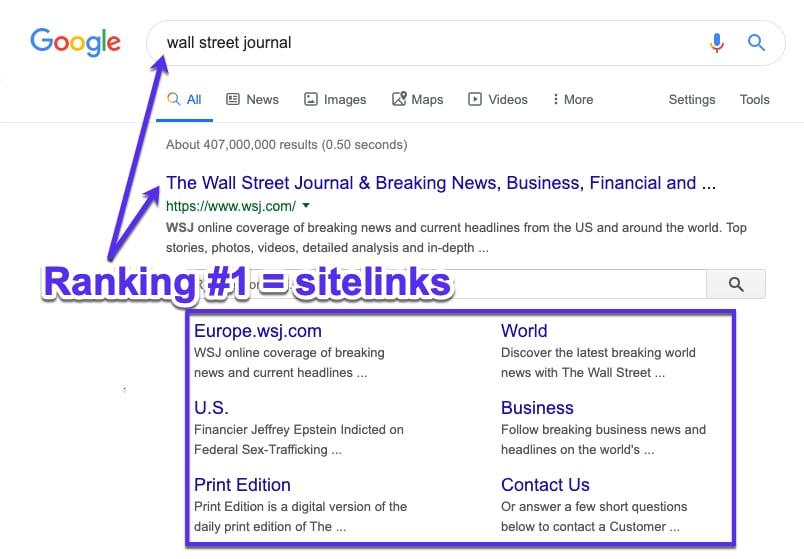 Rangschik # 1 van je merknaam om sitelinks te krijgen