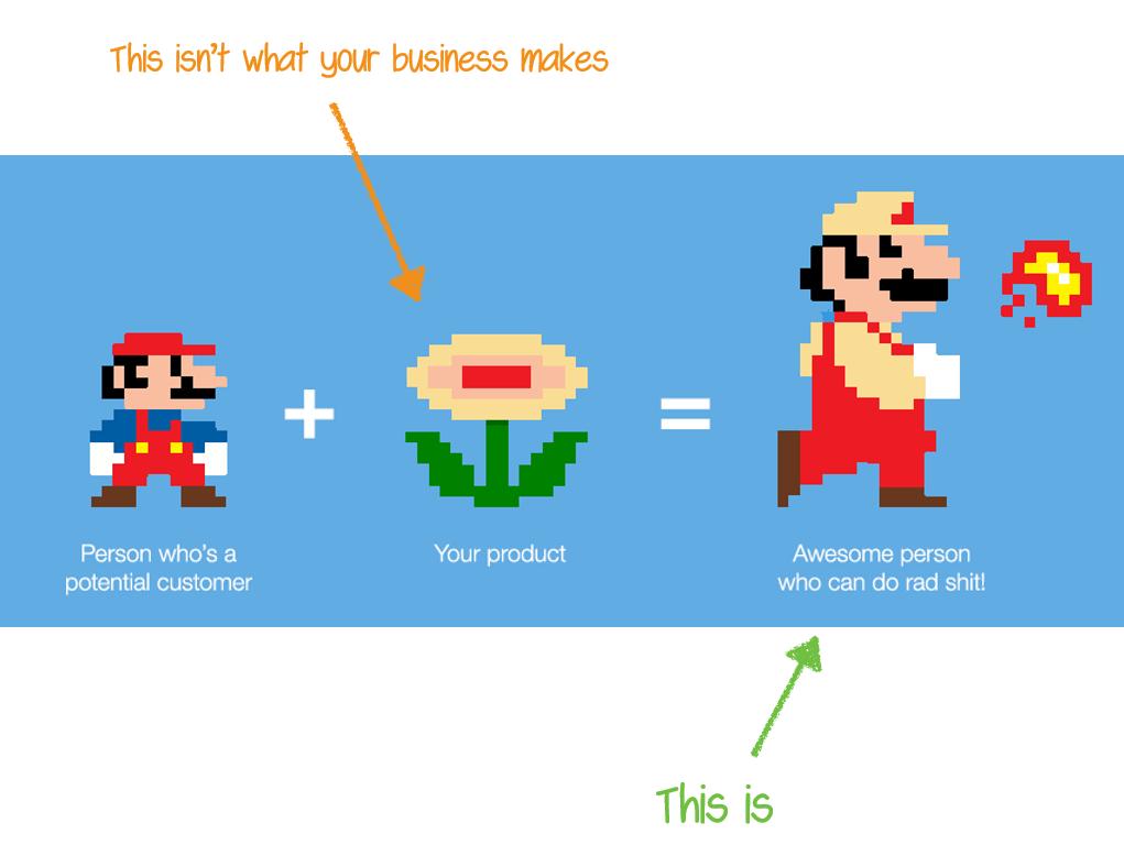 Focus op waarde, niet op kenmerken (Afbeeldingsbron: useronboard.com)