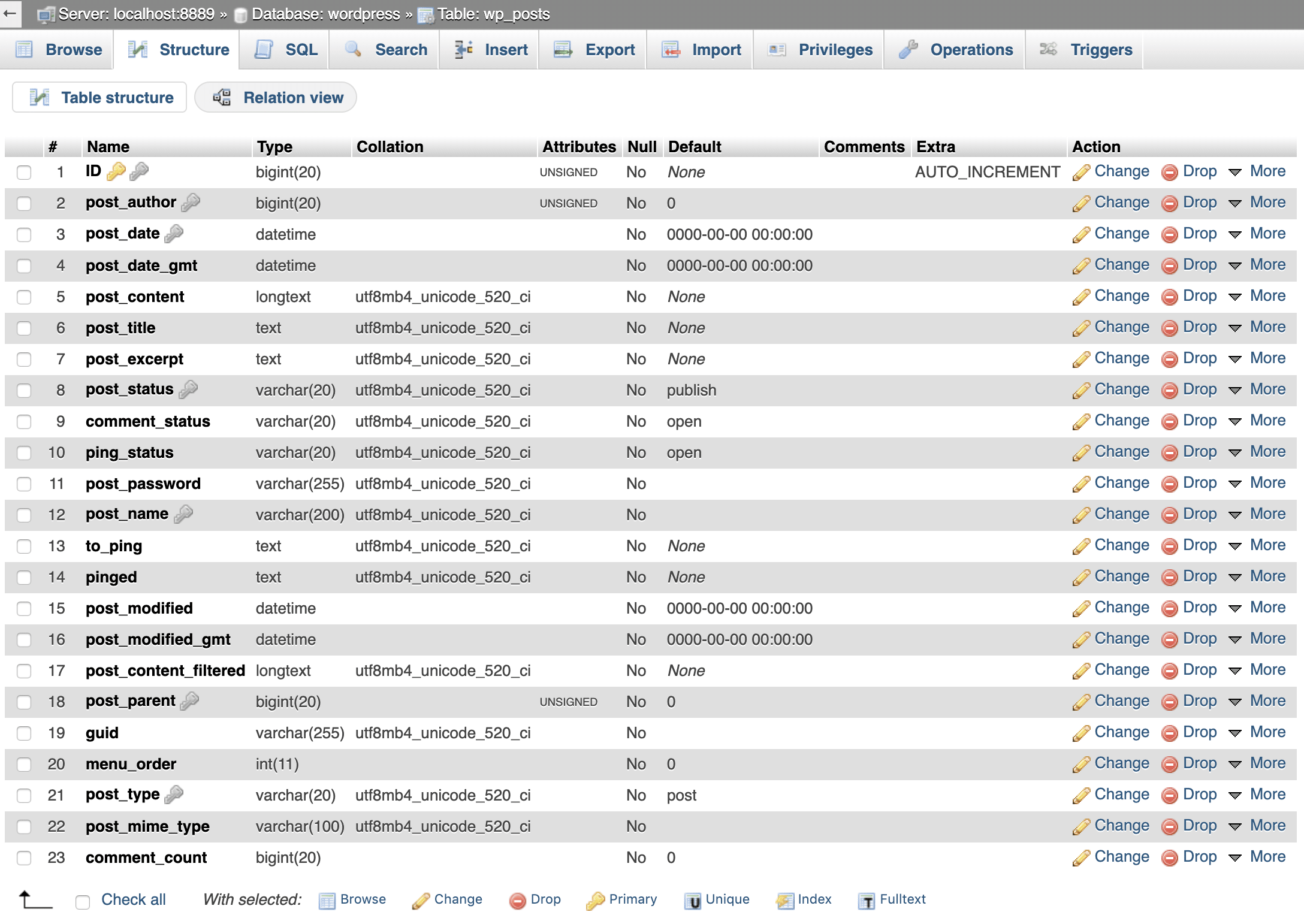 wp_posts-tabelstructuur in phpMyAdmin