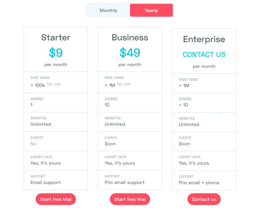 Prijslijst Simple Analytics