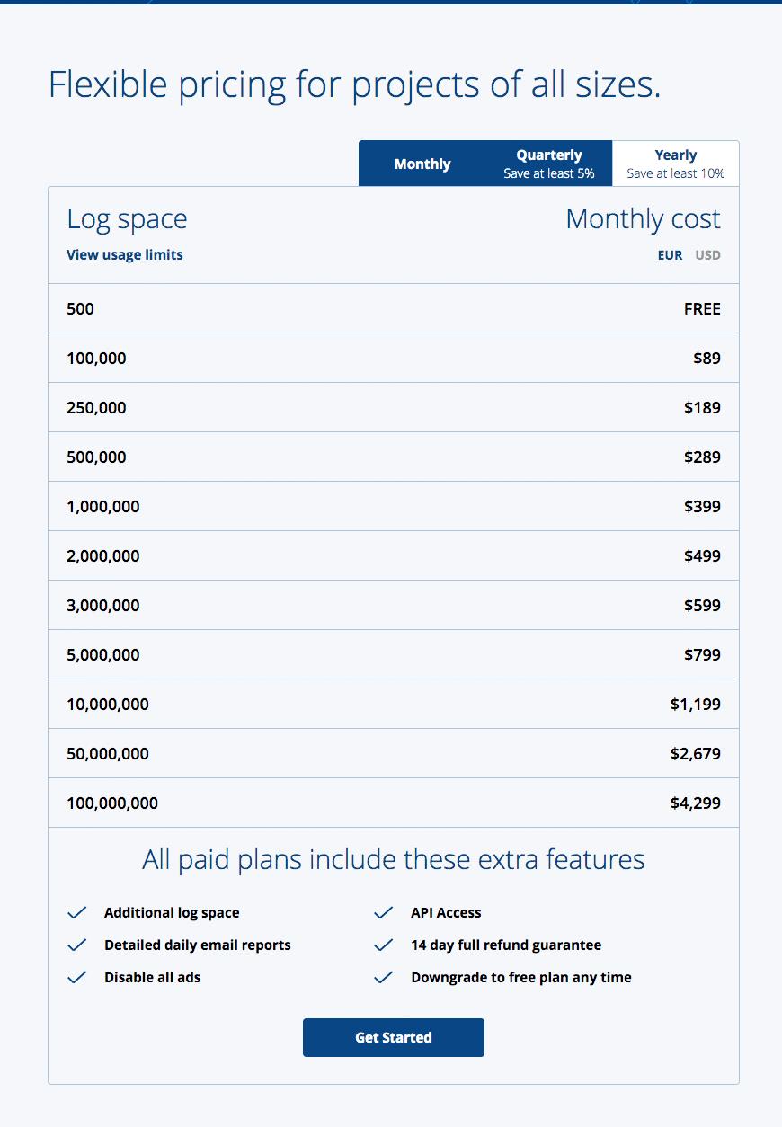 Prijslijst van StatCounter