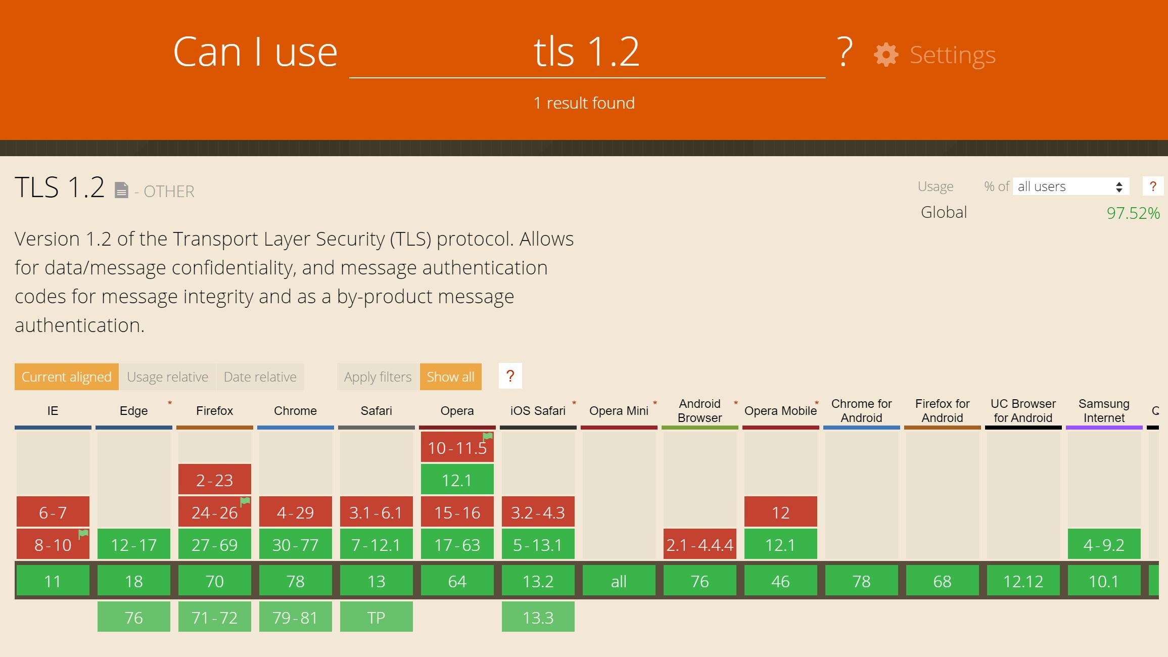 Webbrowser support voor TLS 1.2