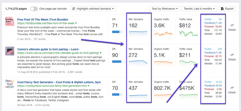 Het zoeken naar succesvolle content (als voorbeeld) met Ahrefs Content Explorer