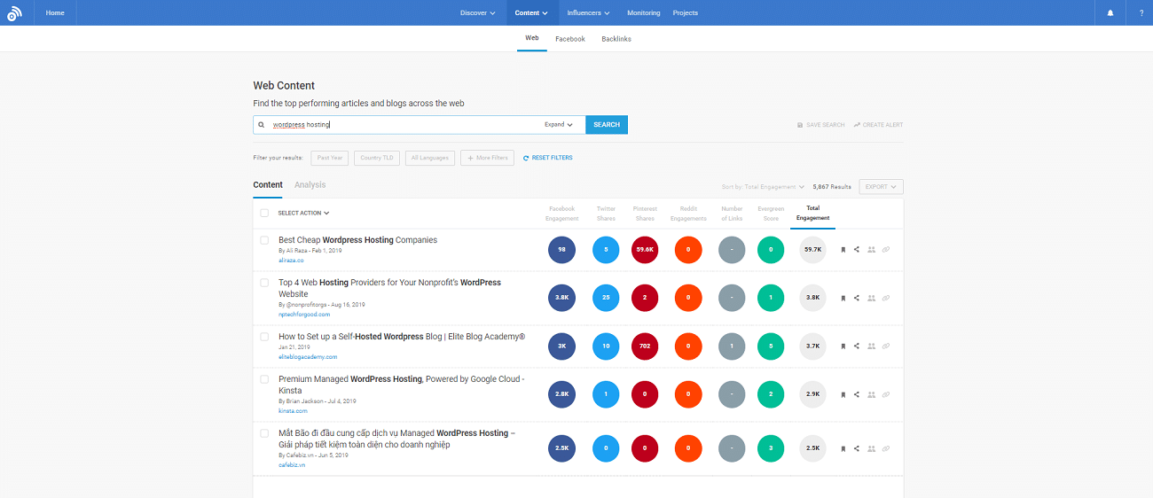 BuzzSumo webcontent onderzoek