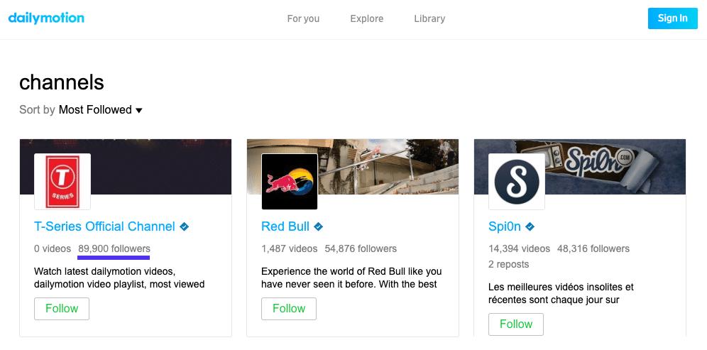 Dailymotion top gebruikers