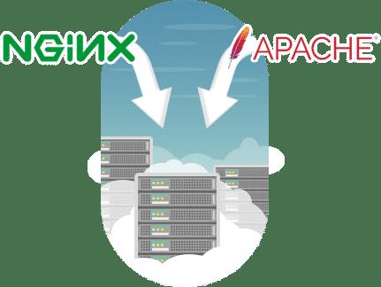 HTTP/2 Nginx en Apache support