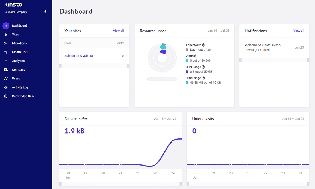 Het 'Company Administrator' dashboard in MyKinsta