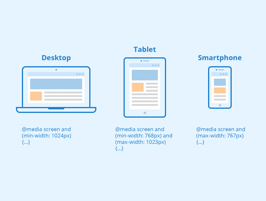 Media queries voor desktop, tablet, smartphone