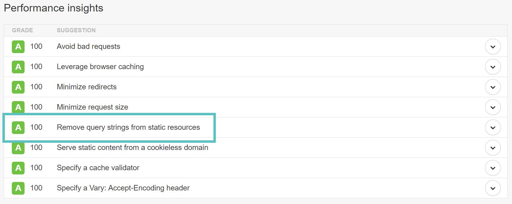 Aviso de query strings em recursos estáticos removido