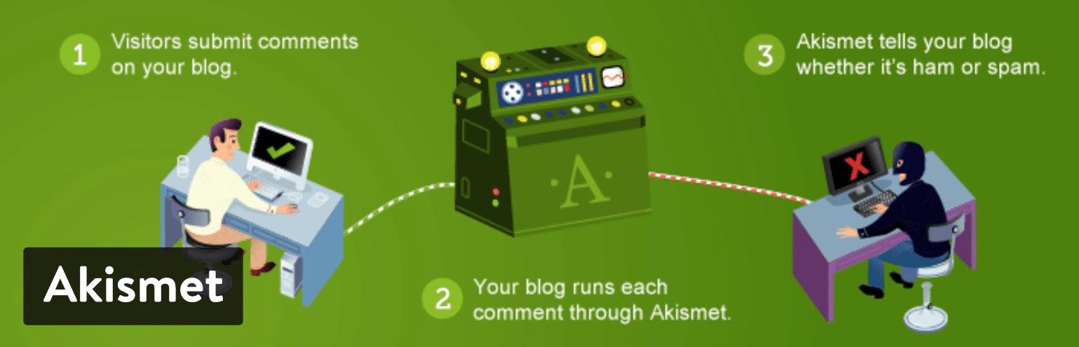 Plugin Akismet para spam de comentários no WordPress