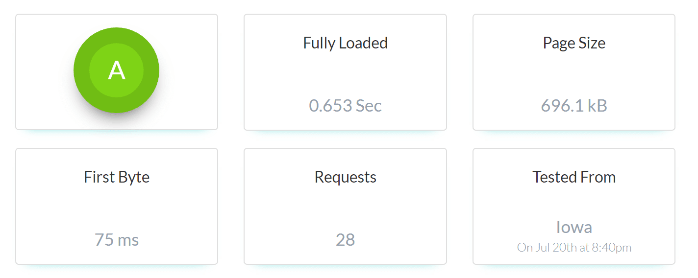 Teste de velocidade no Site Relic