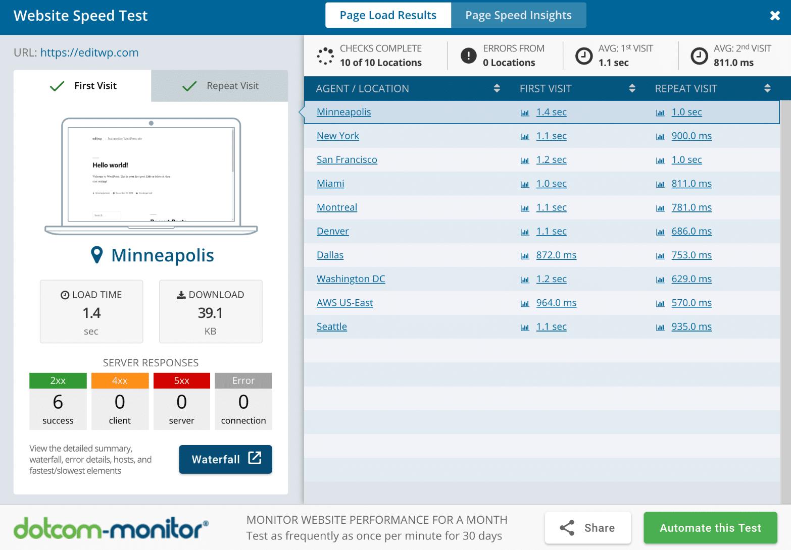 Teste de velocidade de website no dotcom-monitor