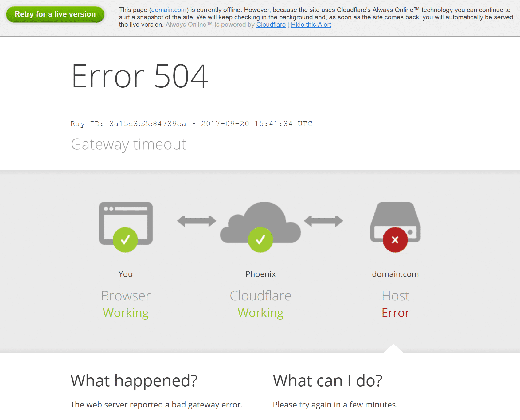 Erro 504 gateway timeout do Cloudflare no host