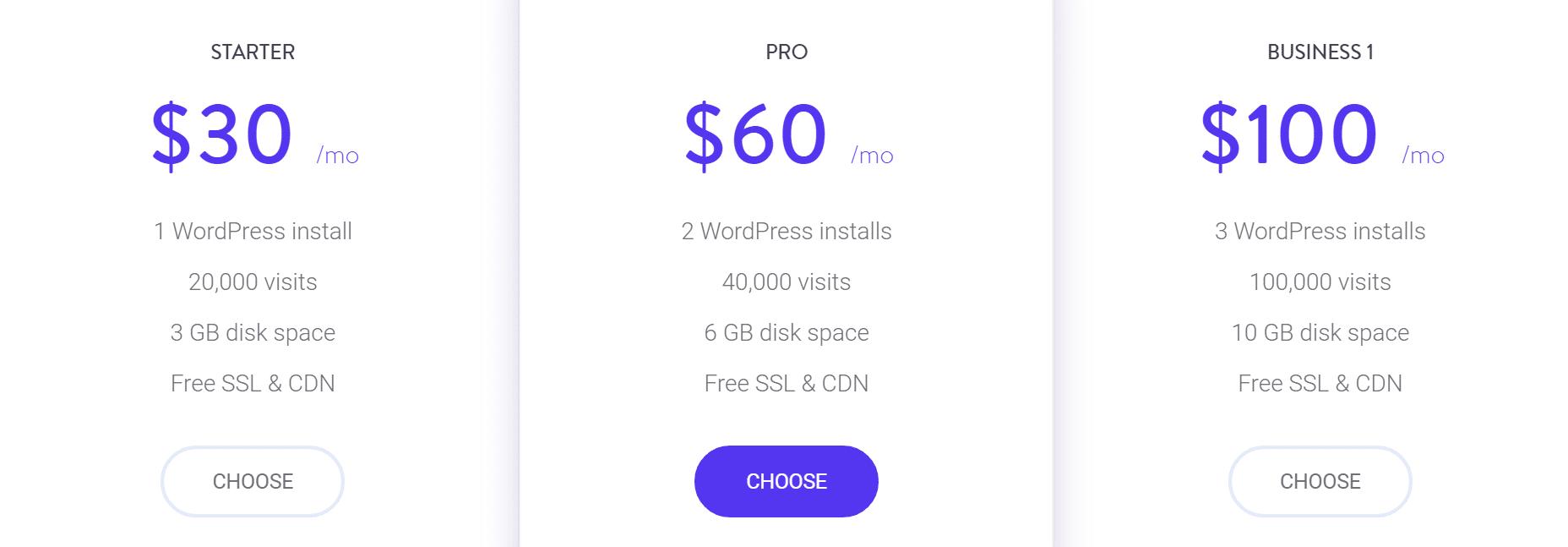 Preços de hospedagem WordPress na Kinsta