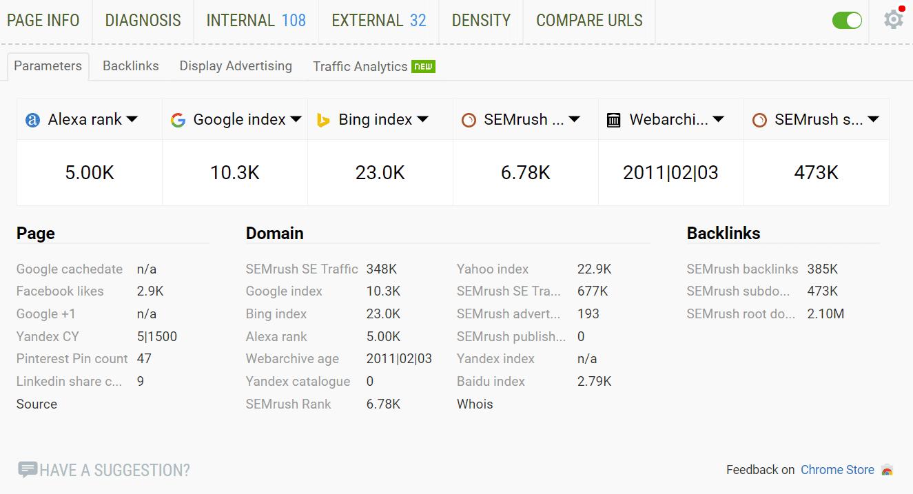 seoquake data - Os Melhores Plugins SEO para WordPress (E as Ferramentas de SEO Que Você Deve Ter)