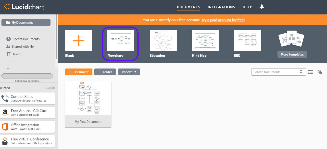 Fluxograma do diagrama lúcido