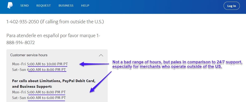 Horas de suporte por telefone do PayPal