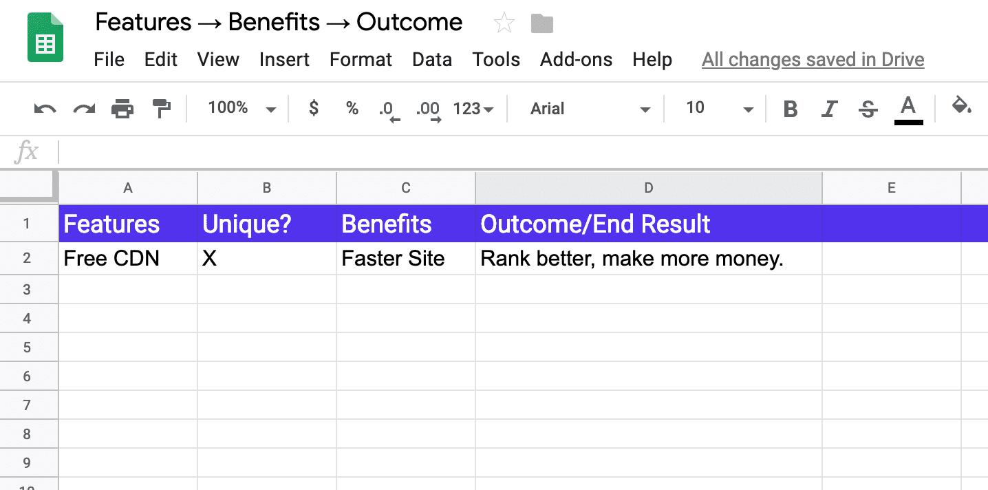 Recursos, benefícios e resultado