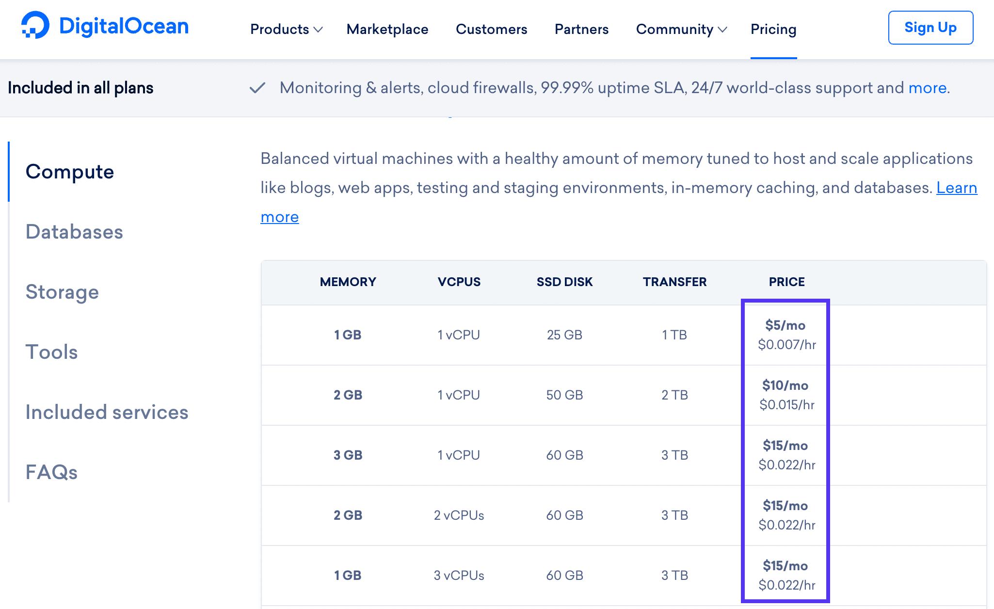 Preços da Digital Ocean