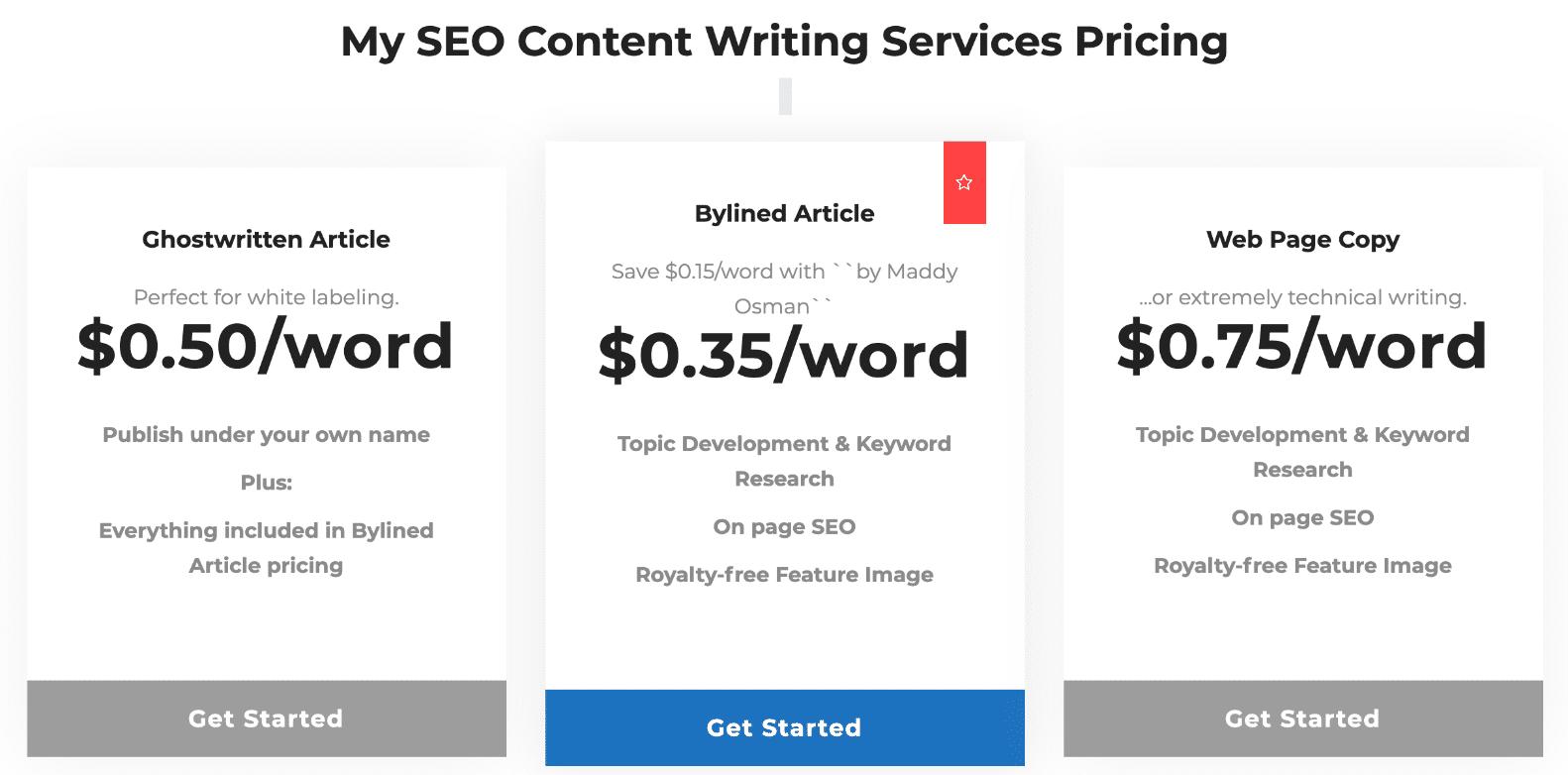 Preços da escritora freelancer Maddy Osman