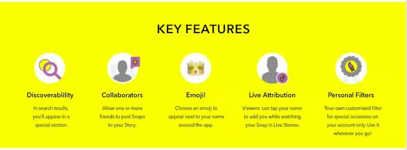 Recursos-chave do Snapchat