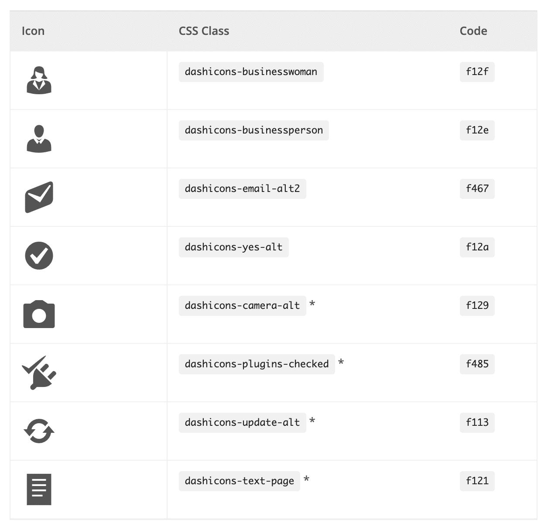 Ícones do WordPress 5.2