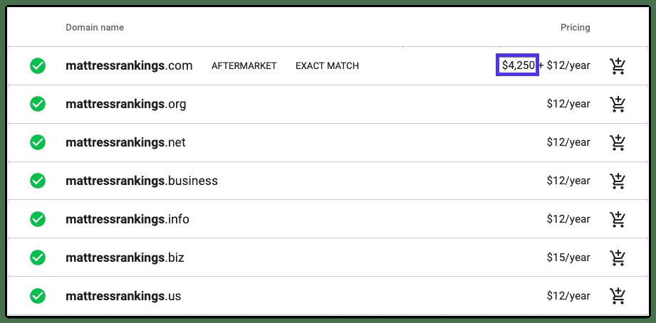 Experimento com o domínio mattressranking.com