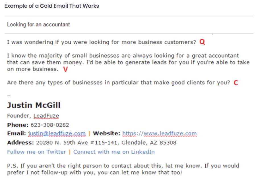 "A formula ""QVC"" de e-mail"