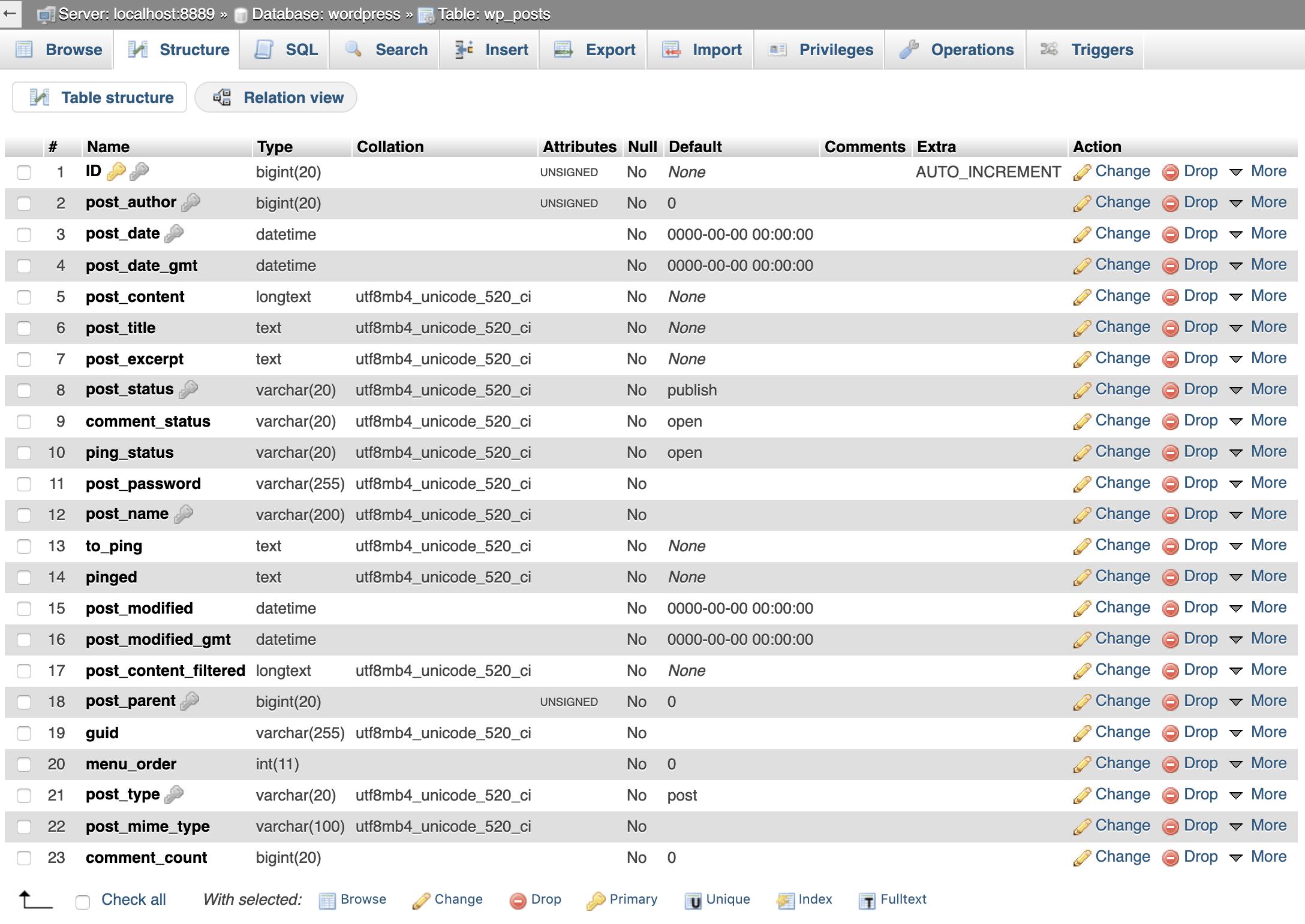 Estrutura da tabela wp_posts no phpMyAdmin