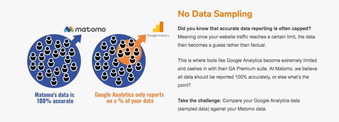 Matomo e relatórios de dados
