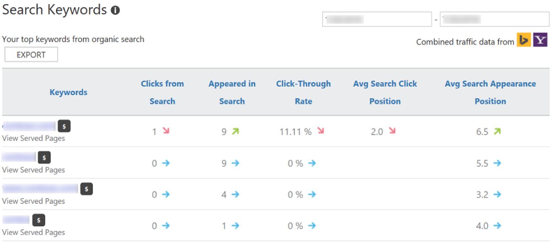 Pesquisar relatório de palavras-chave no Bing