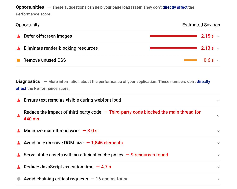 Recomendações da Google PageSpeed Insights