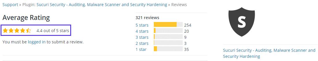 Sucuri Security tem classificação de 4,4 estrelas com mais de 600.000 instalações ativas