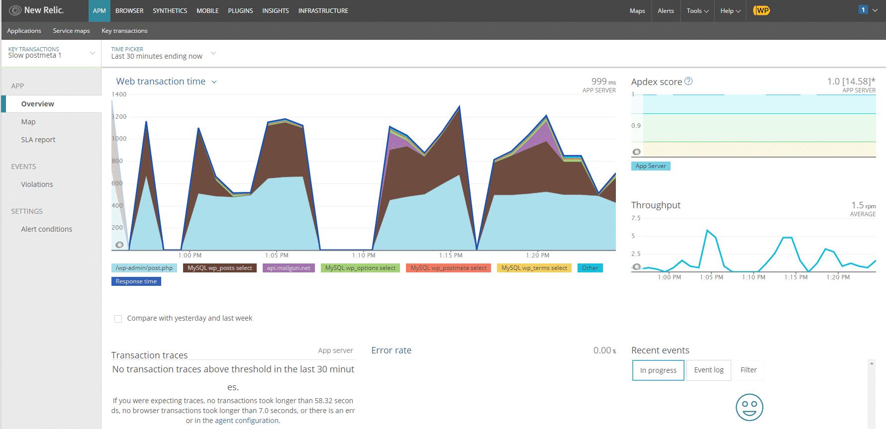 WP Bullet performance cliente 4 após