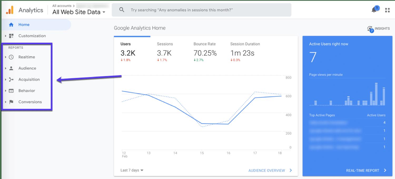 O que você vai ver no painel 'home' do Google Analytics