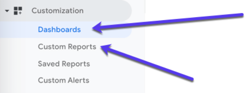 Use os dashboards personalizados no Google Analytics