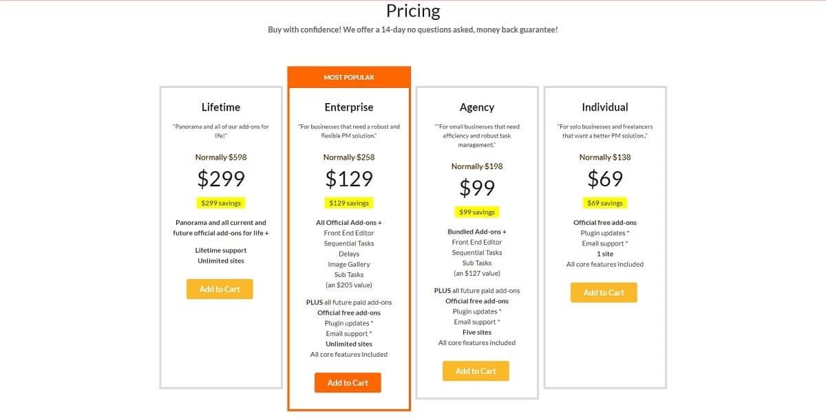 Preços de Panorama