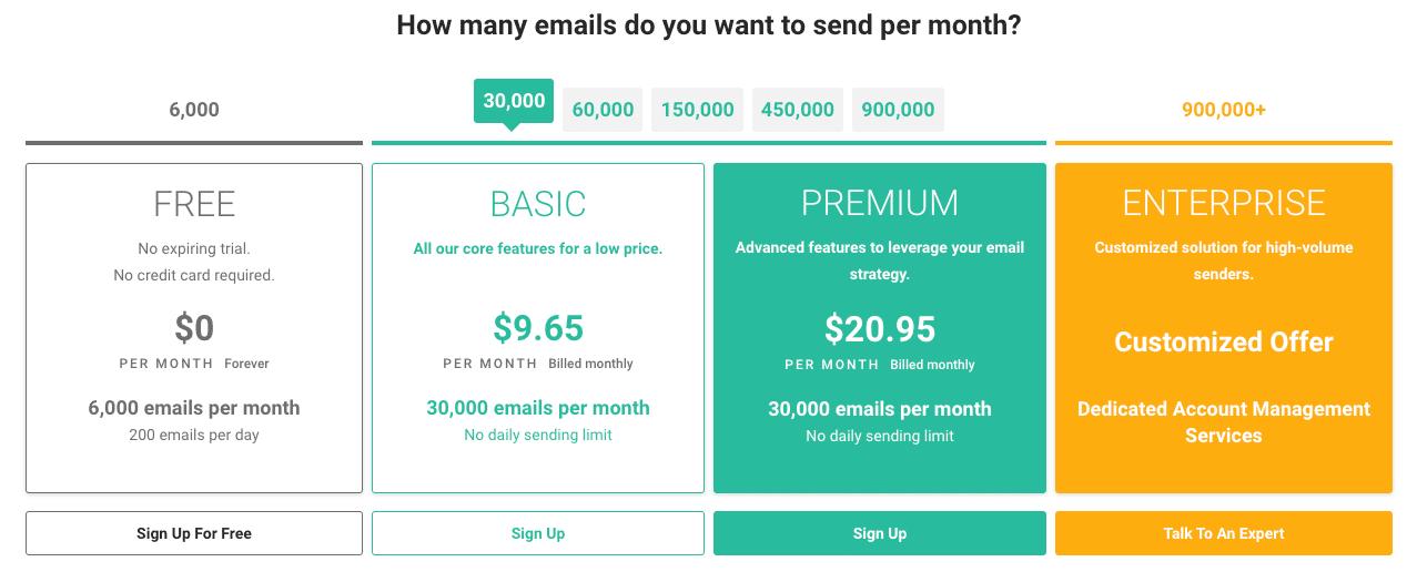 Preços MailJet