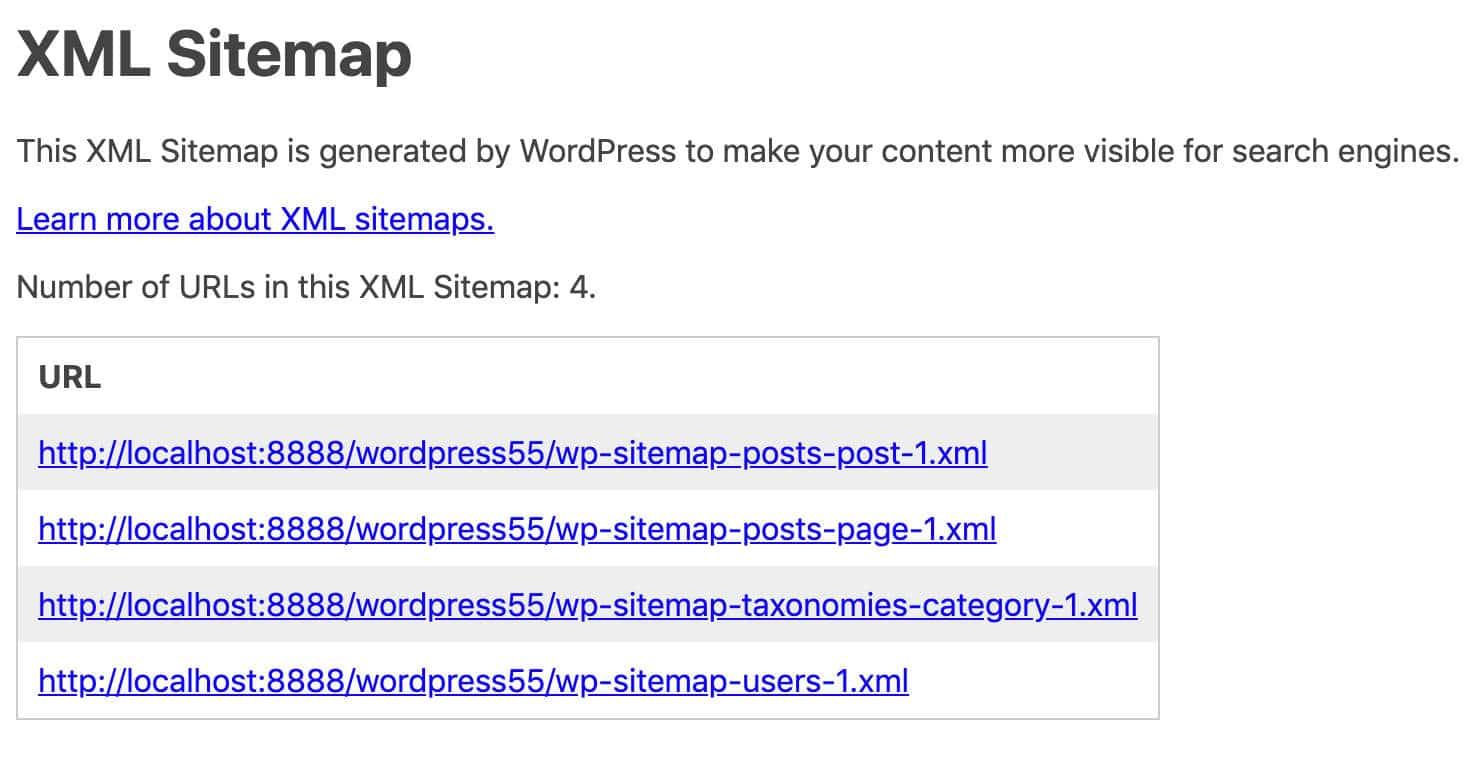 Exemplo de mapa do site principal do WordPress