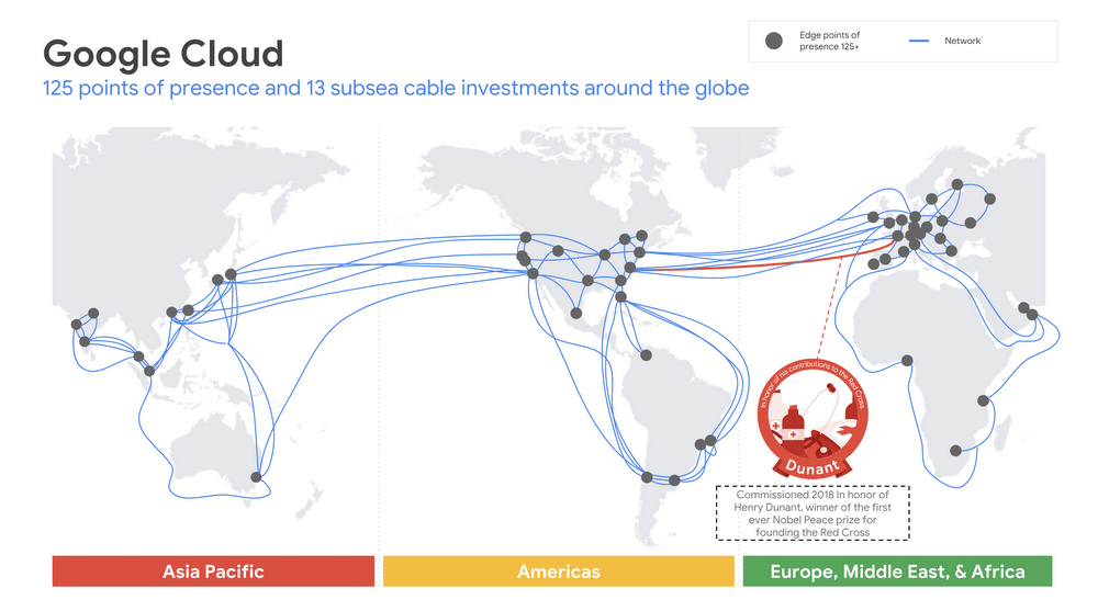 Google Cloud Trans-Atlantiska Undervattenskabel