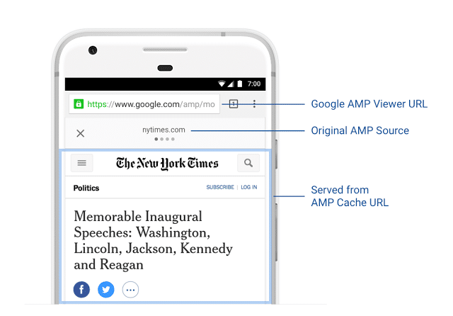google amp publisher URL