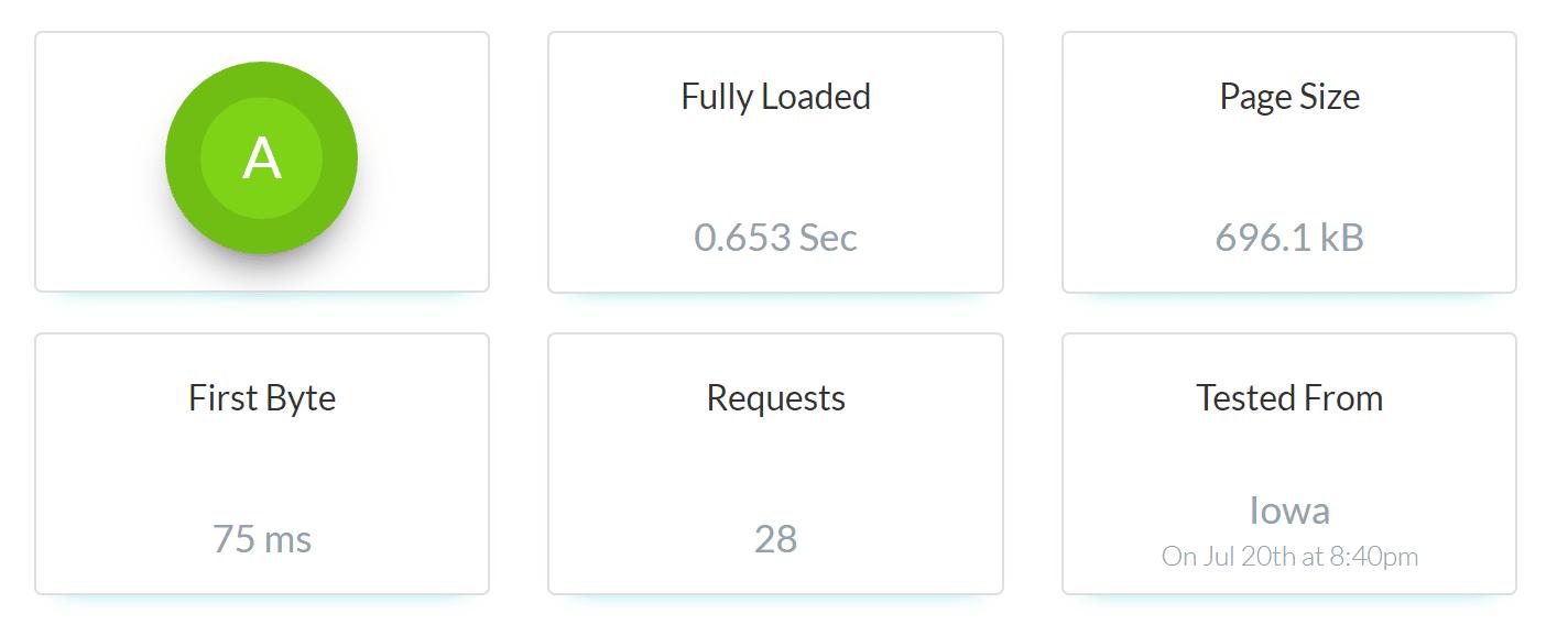 Site Relic hastighetstest