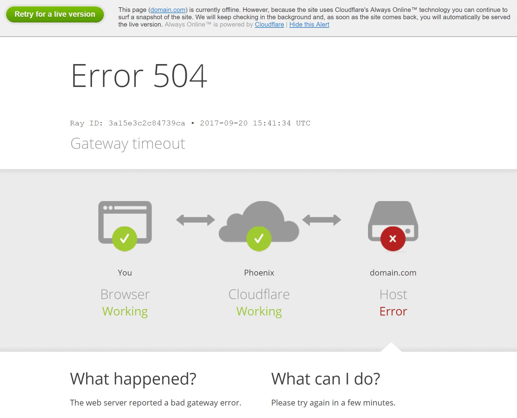 Cloudflare 504 gateway timeout fel hos värd