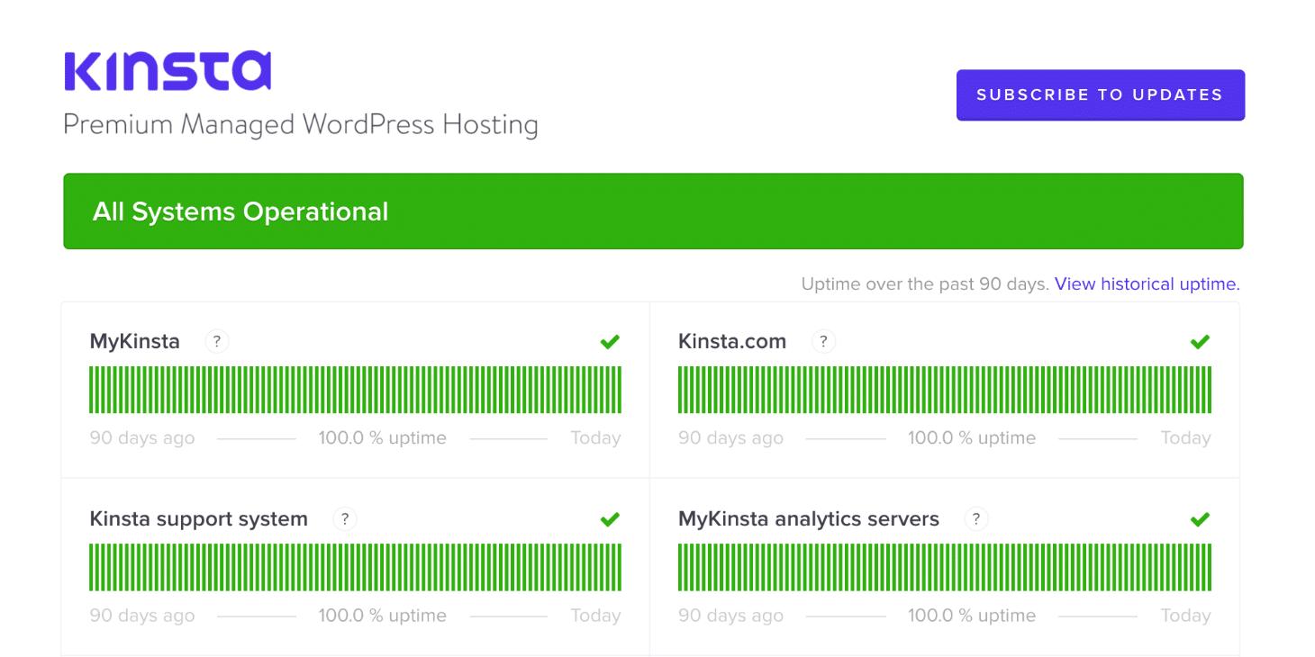 Kinsta hosting-statussida